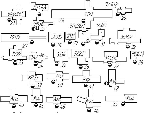 Схемы станков для плана