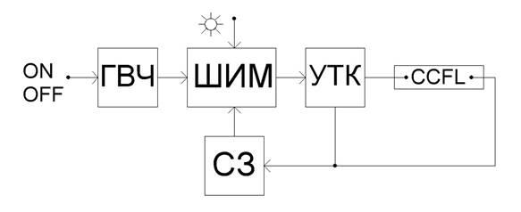 Схема с двойным