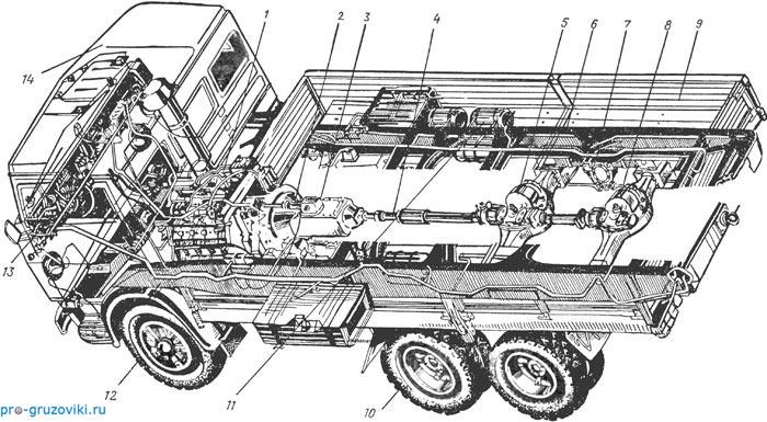 Схема общего устройства