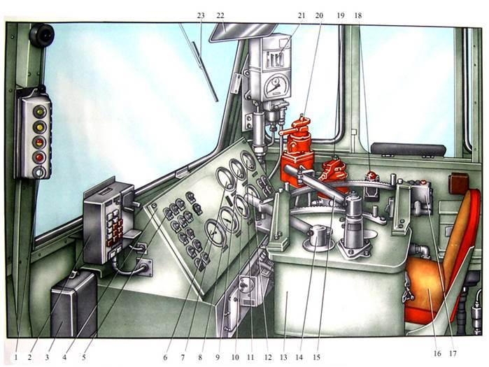 Кабина электровоза ВЛ-10