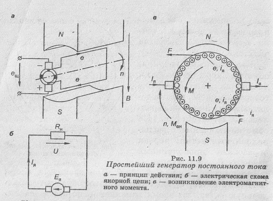 самый простой генератор свободной энергии своими руками