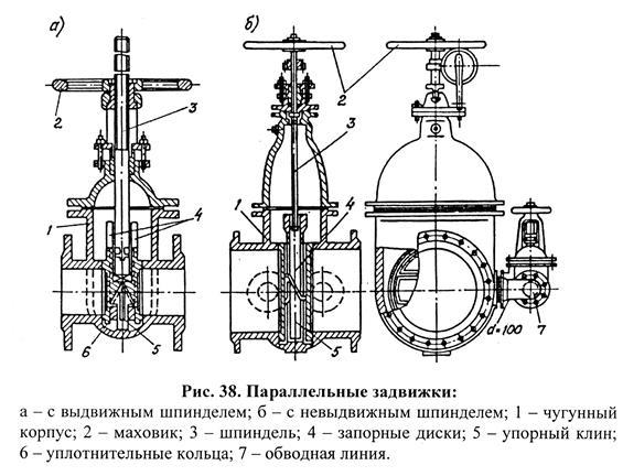 Задвижка параллельная с невыдвижным шпинделем, под электропривод, пр-ва Салават