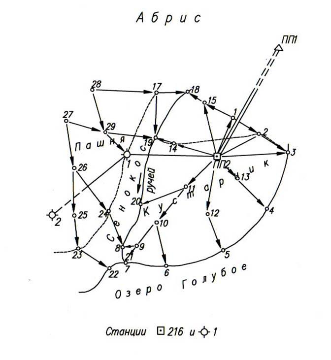 могут получить различие горизонтальной тахиометрический съемки привет Окунитесь пять