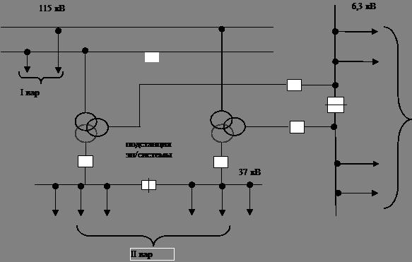 Рисунок 3 - Схема подстанции
