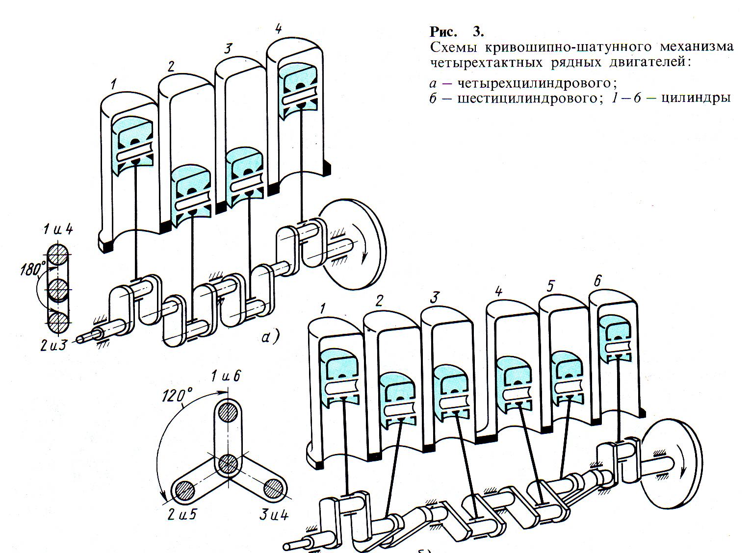 Схемы системы охлаждения рядных двигателей