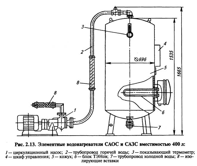 Электрическая принципиальная схема водонагревателя саос