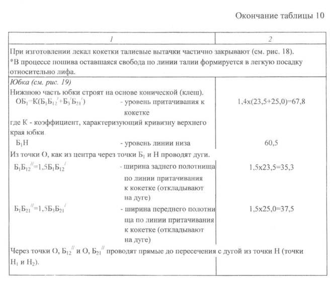 Bergman's Linear Integral Operator Method in the