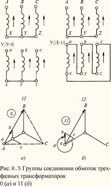 Схема соединения обмоток трпсх 2