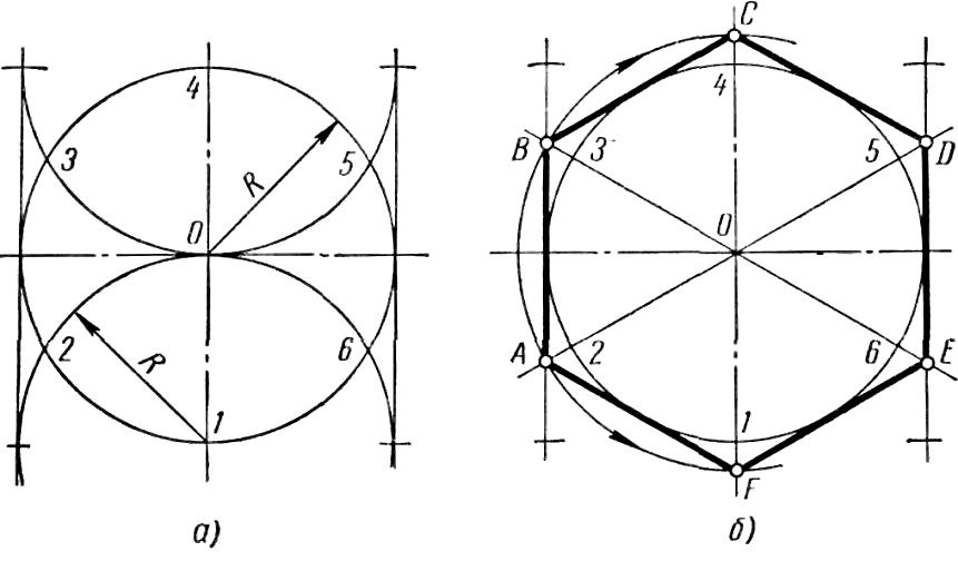 Шестиугольник описанный около окружности построение