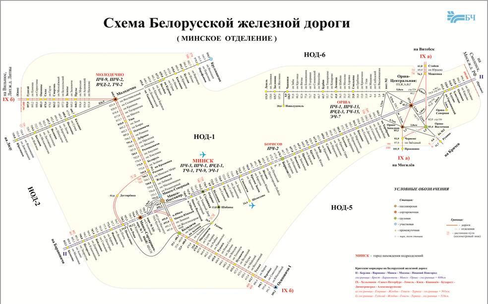Карта схема белорусских железных дорог