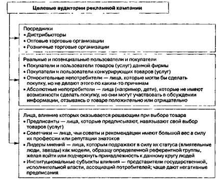 Реклама и продвижение товаров росситер дж перси гугле вылазит реклама убрать