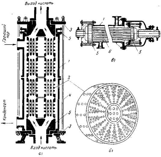Теплообменники графитовые блочные характеристики прокладки epdm под теплообменник ридан нн 41 42