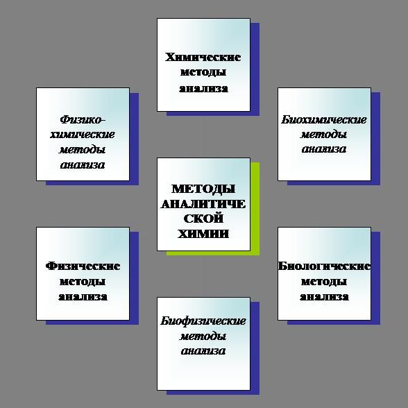 raznovidnosti-analiticheskih-metodov-opredeleniya-sostava-metalla