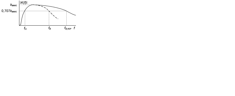 эквивалентная схема резистивного каскада