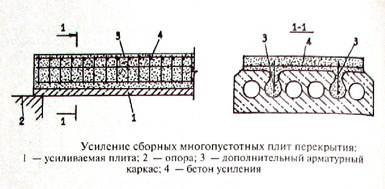 Электросталь ремонт газовых плит