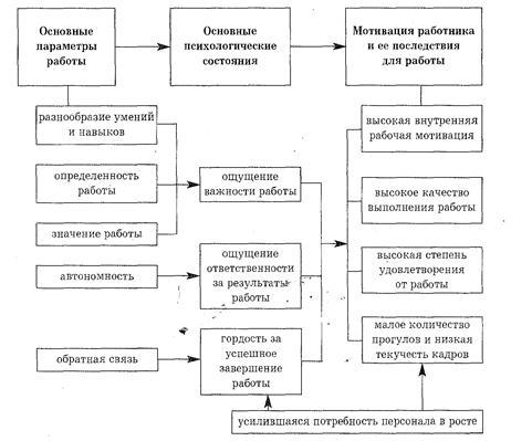 lektsii-po-teoriya-motivatsii-makklellanda-prinadlezhit-k-gruppe