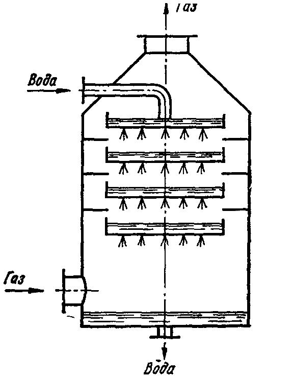 Площадь фронтального сечения теплообменника способы соединения теплообменника для отопления дачи