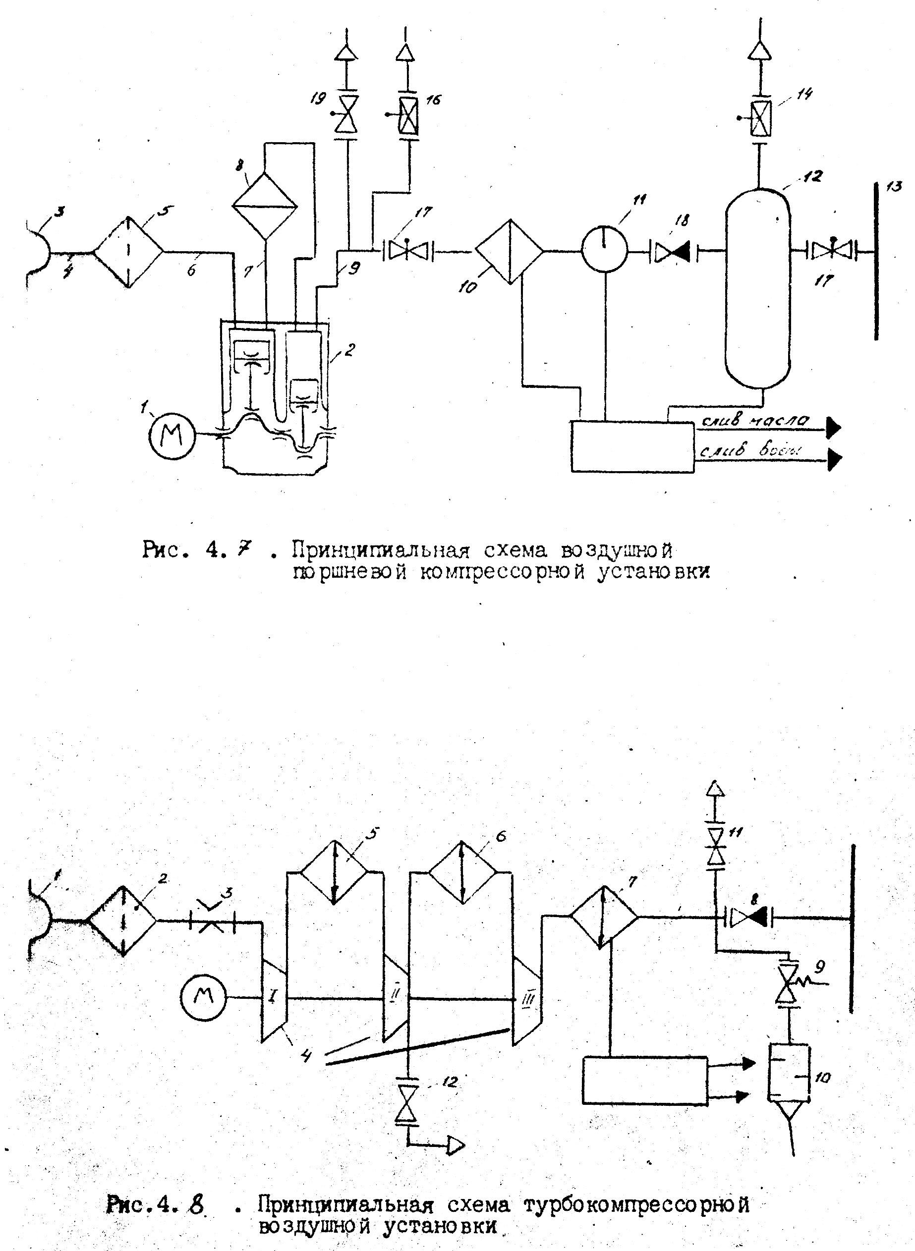 Как на схеме обозначается компрессор