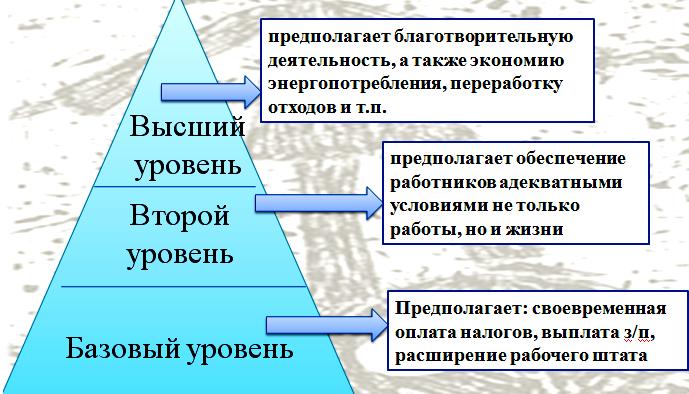 fc42711ef992  http   ok-t.ru studopedia baza12 2136656595131.files image020.png