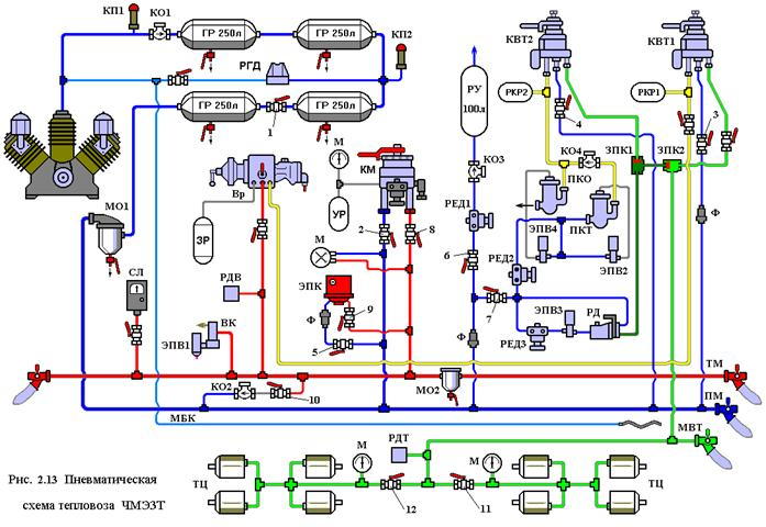 Тепловоз тэп70 пневматическая схема