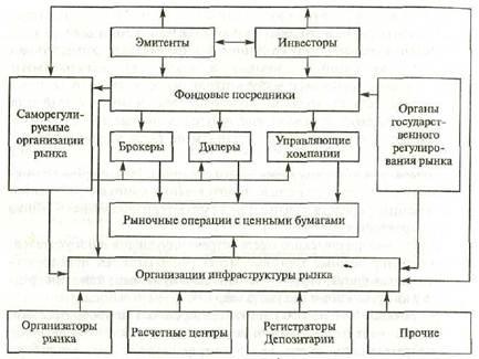Выпуск Опциона Эмитента