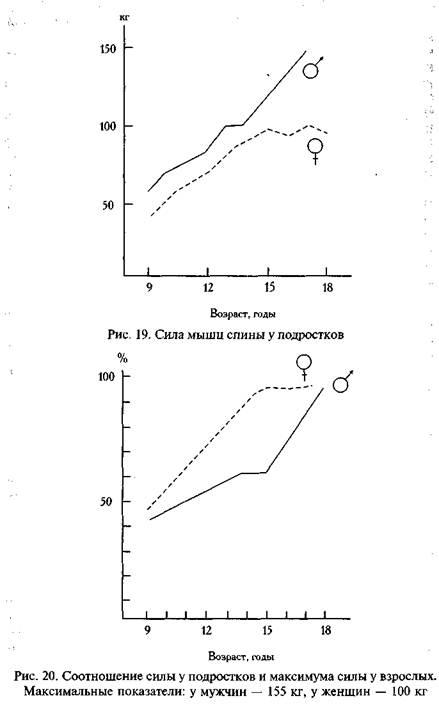 Монойодотирозин