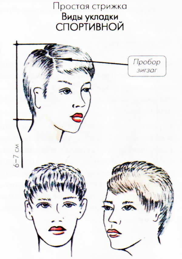 Женская короткая стрижка с описанием и