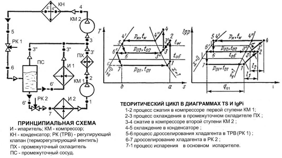 Одноступенчатое регулирование с теплообменником в промежуточном сосуде состав для промывки теплообменников для rothenberger rocal 20