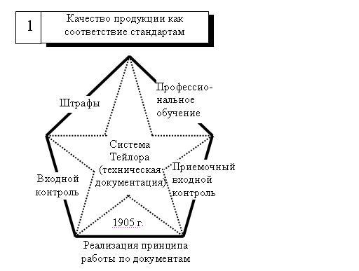 Философия эпохи просвещения кратко основные идеи