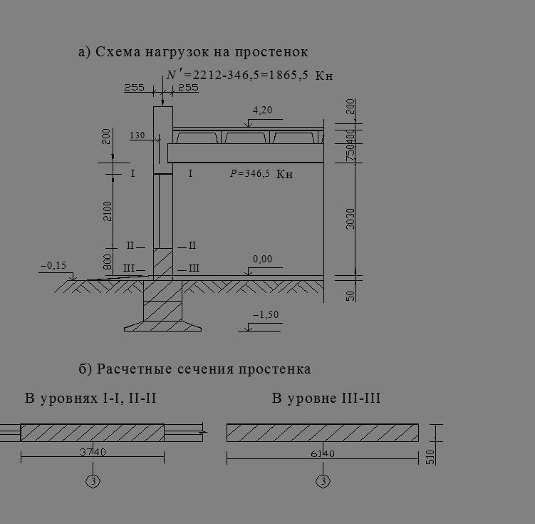 таблица проемов кирпичной кладки