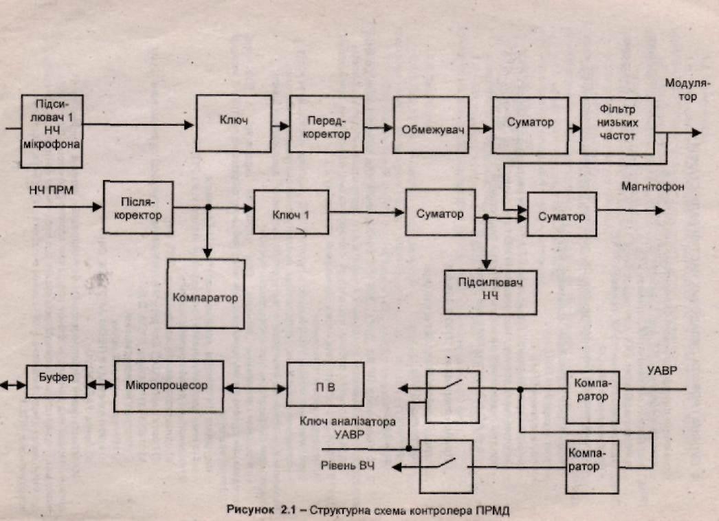 схема підсилювача низької частоти