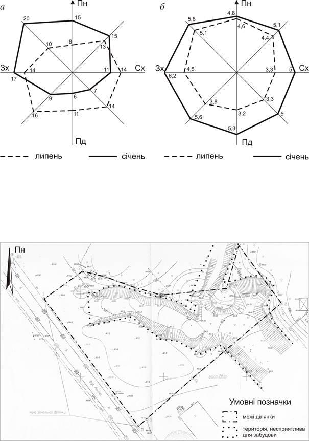 Рисунок 2.4 – Містобудівне районування території України на основі  природно-географічних та інженерно-будівельних умов (згідно з  27 ) 6a265b5452596
