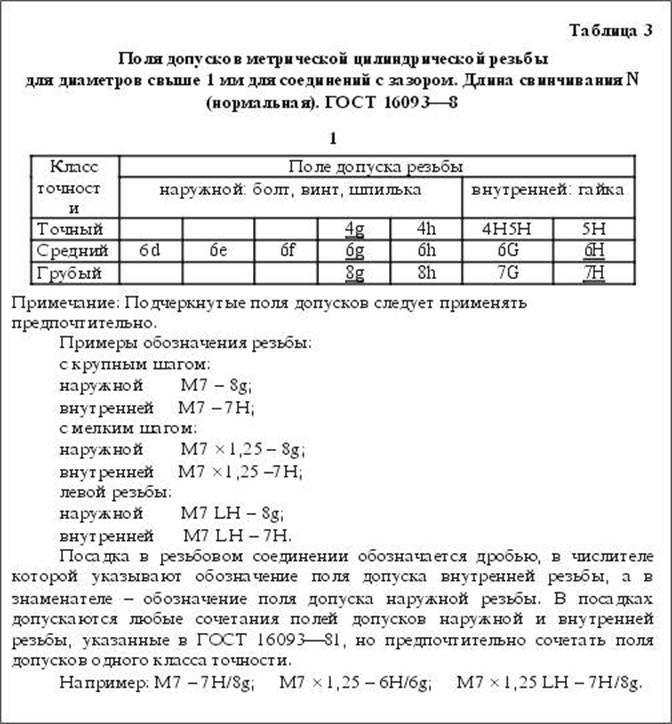 Сборник Задач По Допускам И Техническим Измерениям Решебник
