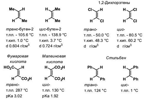 Цис транс изомери