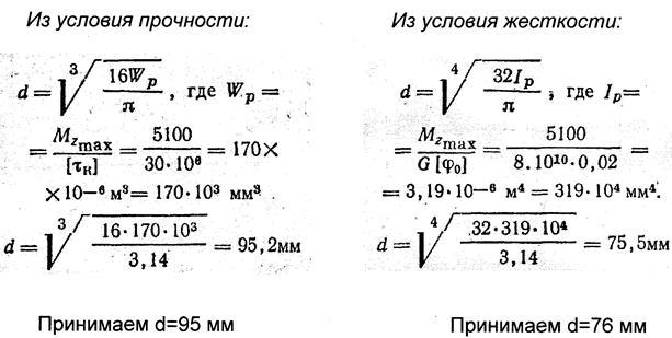 Условия прочности таблица