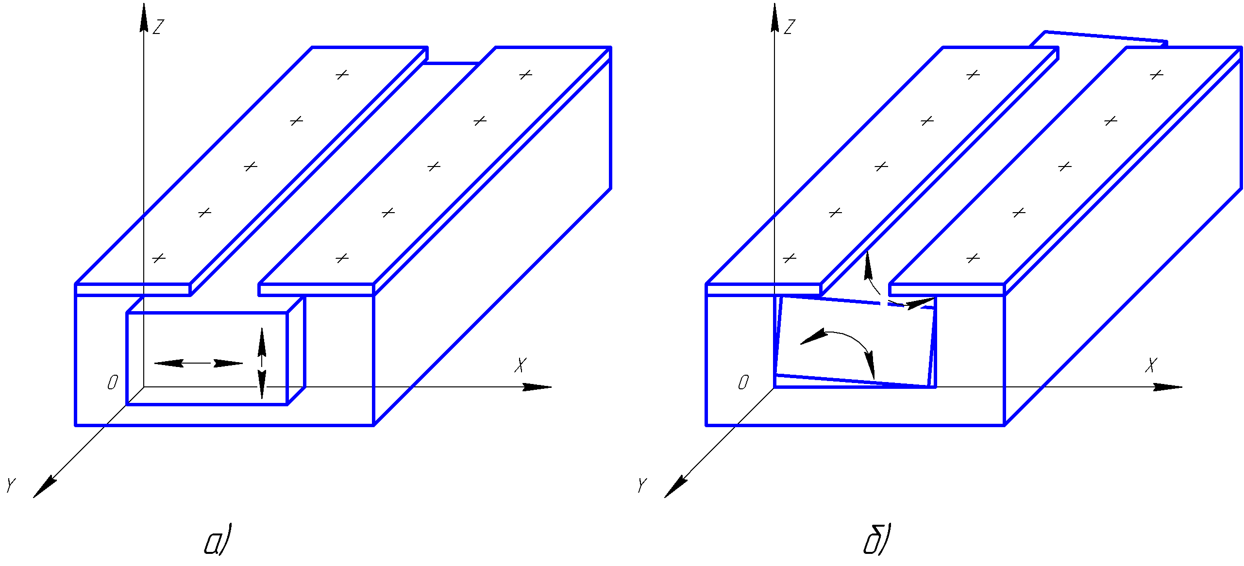 Теория базирования схемы базирования