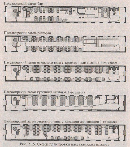 010г поезд схема вагона