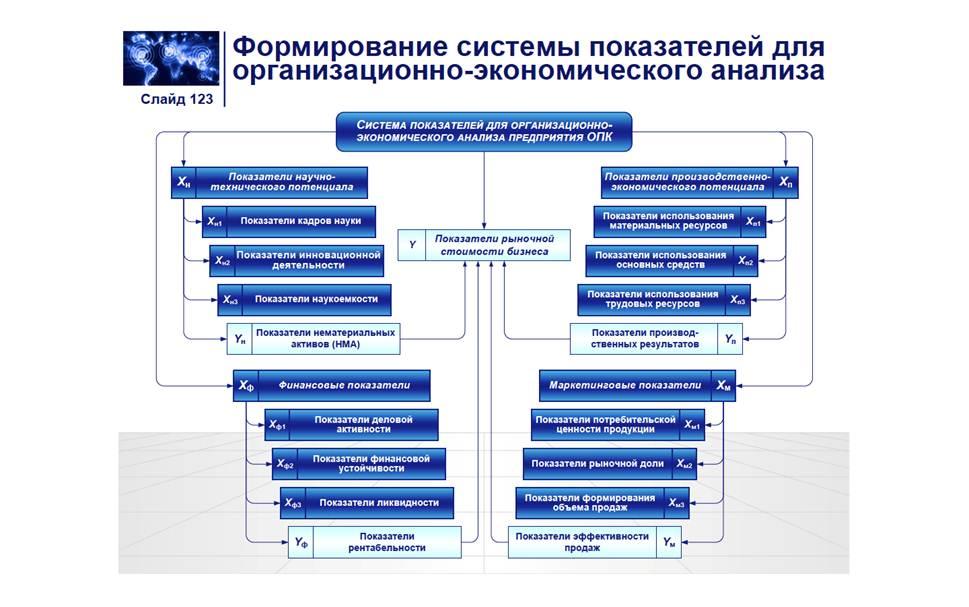 Экономическая Эффективность Использования Ресурсов Организации Курсовая