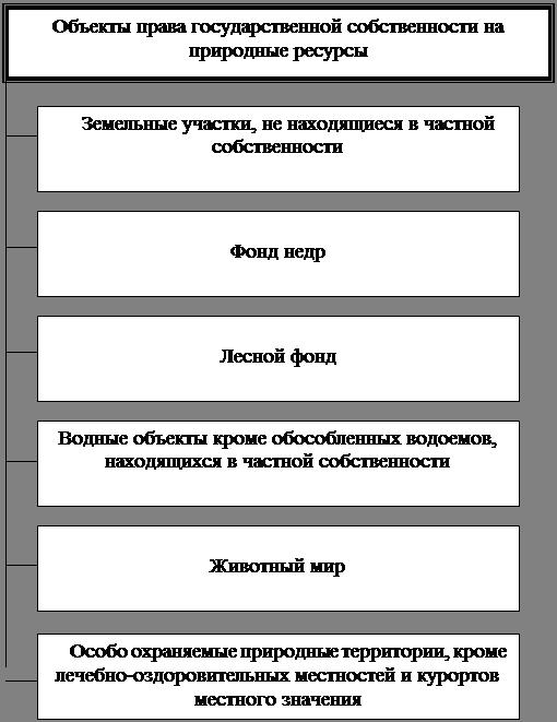 Бескаркасный 28