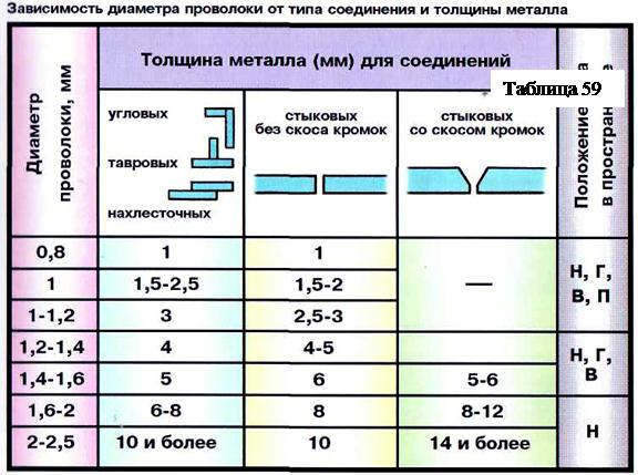 Выбор металла для цилиндрических резервуаров
