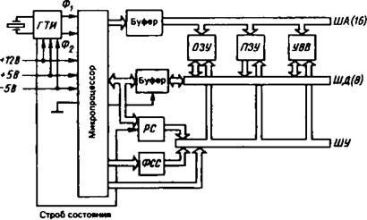 отслеживается система команд микропроцесора кр580вм80 находят подсказки судьбы