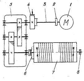 Кинематическая схема механизма подъема груза фото 718