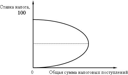 Изменение нормы обязательных резервов - Финансовые науки - KazEdu.kz