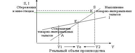 Батычко В.Т. Экологическое право: Правовые формы использования природных ресурсов