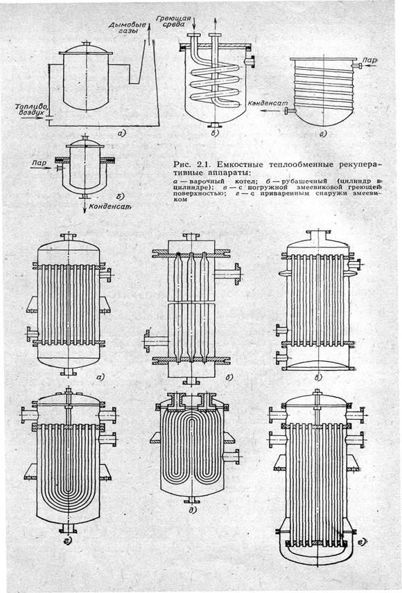 Теплообменные аппараты на судне теплообменник астера официальный сайт
