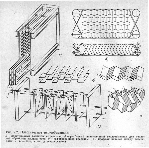 Регенеративные теплообменники конструкции теплообменник пп подогреватели