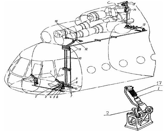 Что такое путевое управление на вертолете