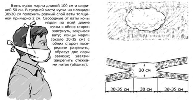 Как сшить ватно марлевую повязку для ребенка