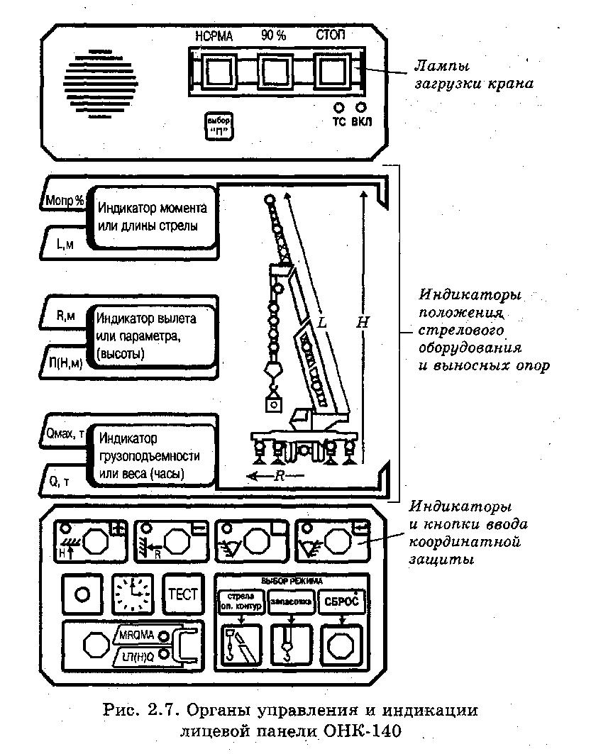 инструкция по охране труда для крановщика грейферного козлового крана с
