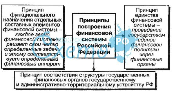 О фас россии федеральная антимонопольная служба фас россии